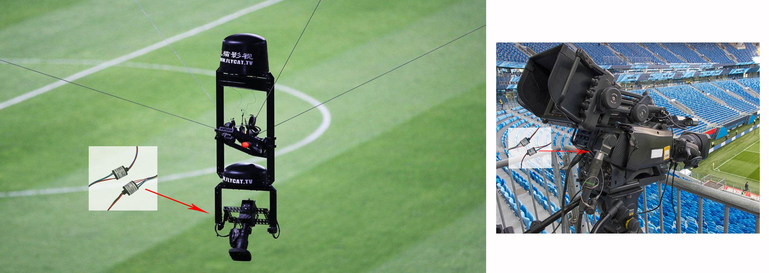 摄像机滑环定制