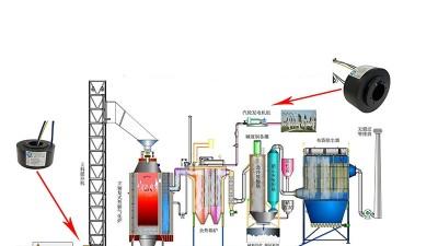 比尔德导电滑环技术在医疗废物处理设备中的应用