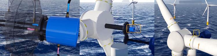 风力发电机气电液滑环